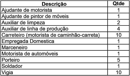 vagas-de-empregos-em-ibiuna-pat-26-01-2015